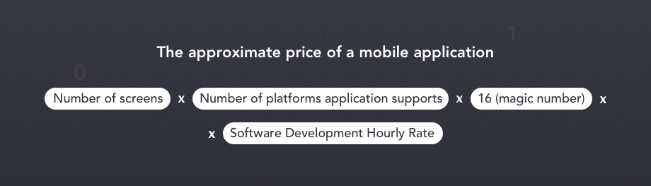 Approximate price of mobile app