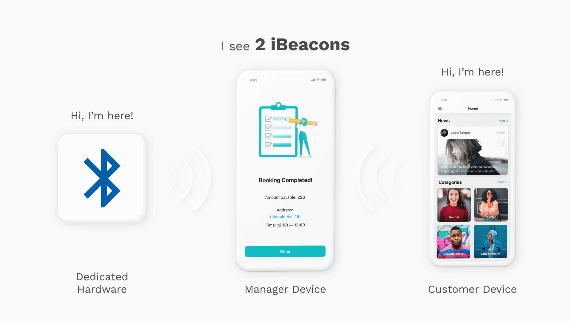 ibeacon technology in a flutter application